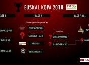 INFO: EUSKAL KOPA2018